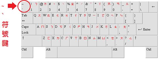中文鍵盤.png