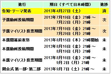 第11回MMD杯日程.png